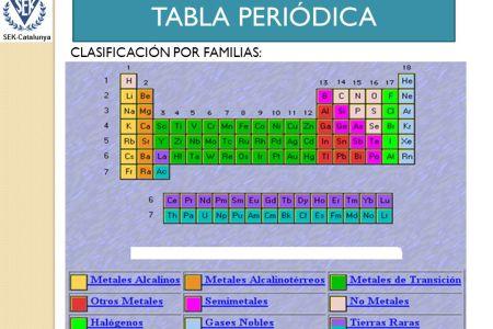 Best clasificacion de la tabla periodica de los metales y no metales tabla periodica metales no metales y metaloides gases nobles new download our urtaz Choice Image
