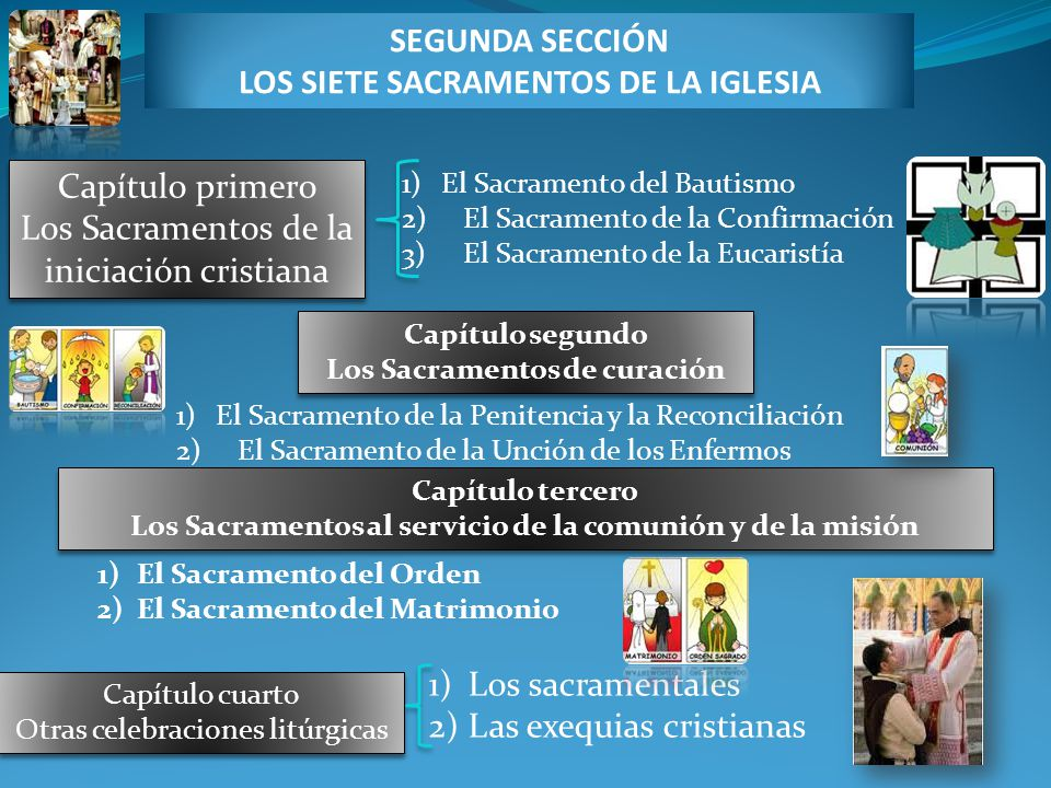 Ley De Sacramentos Dios La De Los 7