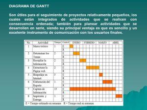 CRONOGRAMA DE ACTIVIDADES  ppt video online descargar