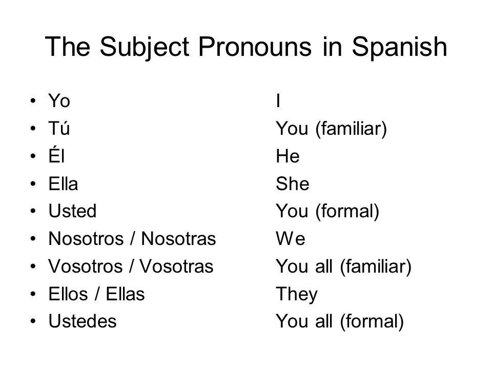 Conjugate Verb Laugh Spanish