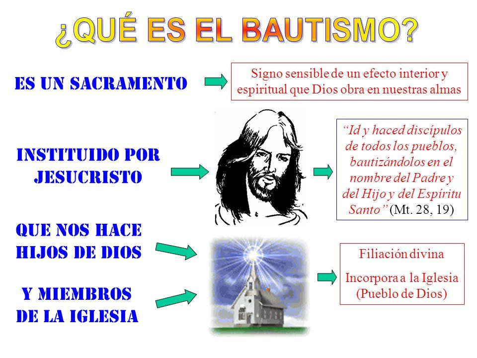 https://i2.wp.com/slideplayer.es/slide/3604260/12/images/2/%C2%BFQU%C3%89+ES+EL+BAUTISMO+Es+un+SACRAMENTO+Instituido+por+Jesucristo.jpg
