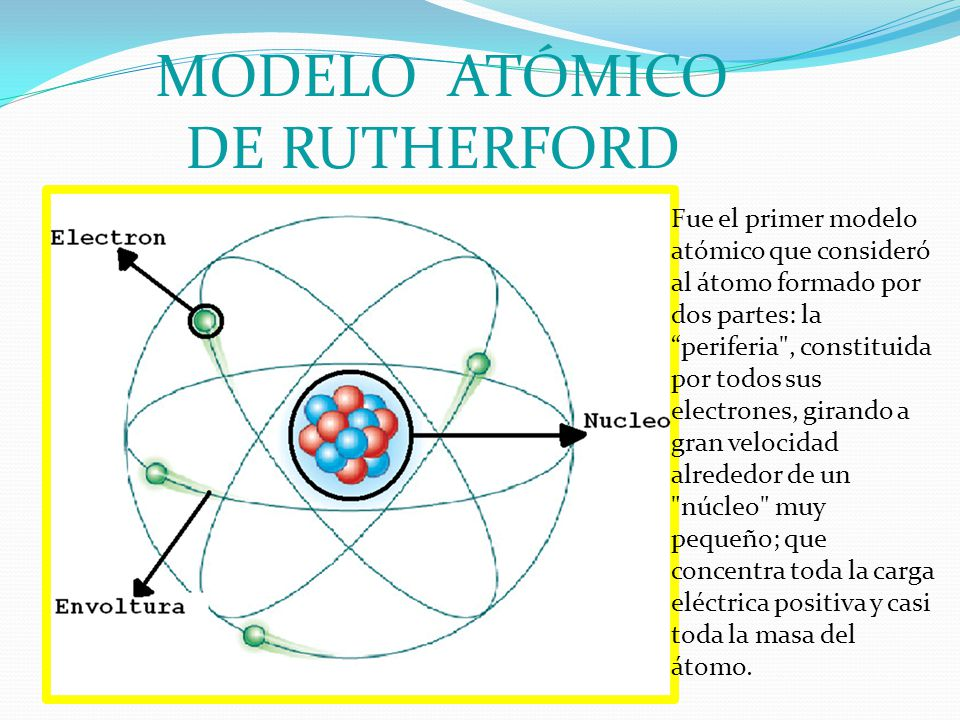 Rutherford Modelo Atómico Fernanda Barros Ignacio Antelo