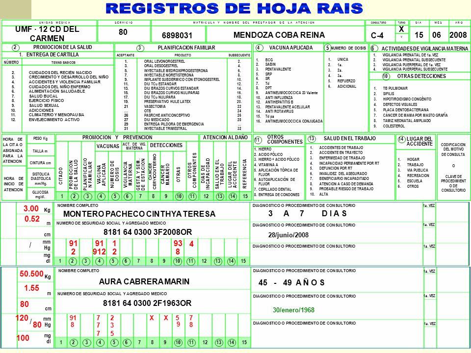 INSTITUTO MEXICANO DEL SEGURO SOCIAL ESCUELA DE ENFERMERIA