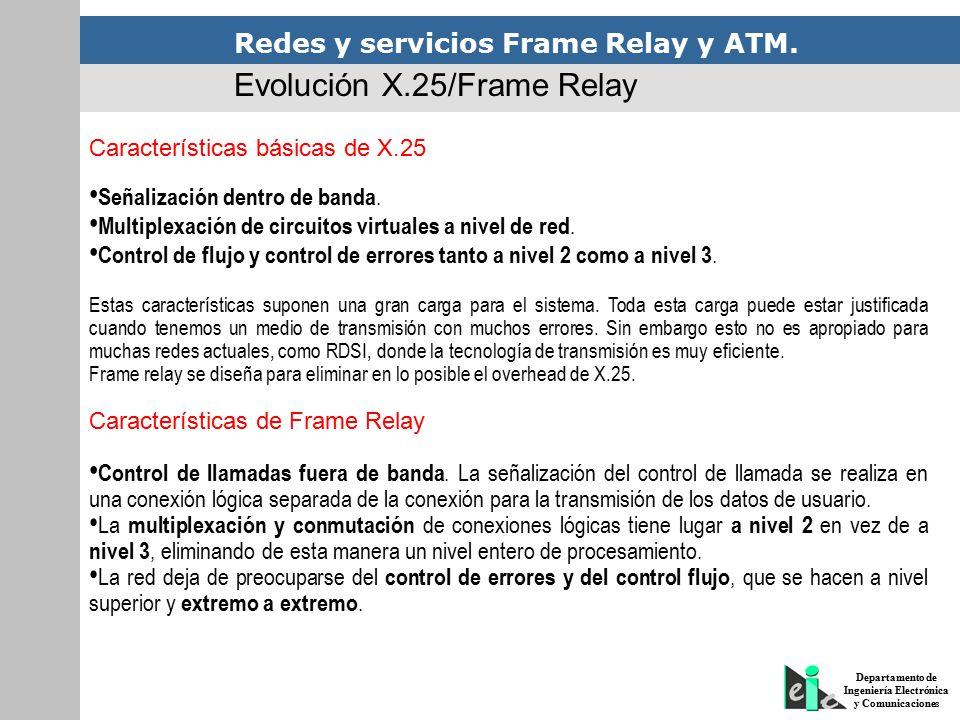 Tecnología De Redes X 25 Frame Relay Y Atm   Framess.co