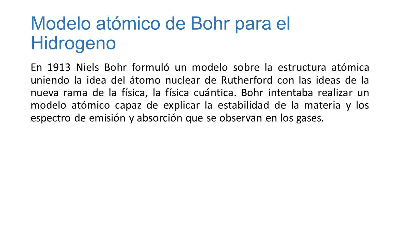 Física De Semiconductores Modelos Atómicos Ppt Descargar