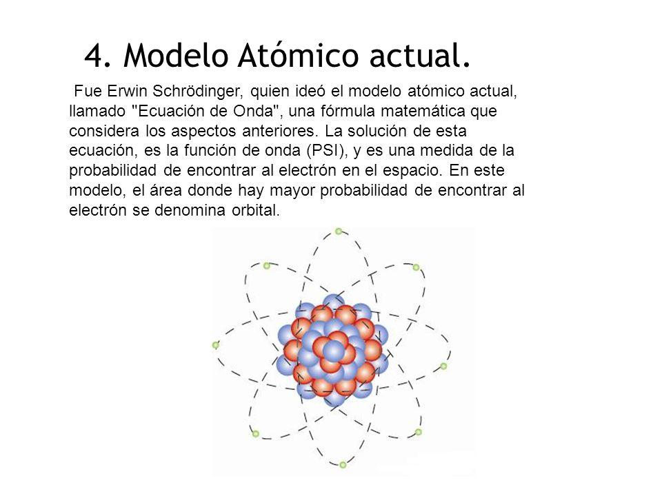 Modelos Atòmicos Ppt Descargar