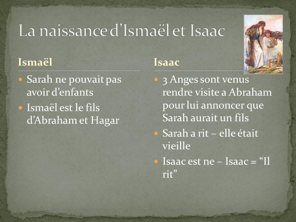 """Résultat de recherche d'images pour """"israel sarah épouse d'abraham"""""""