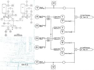 Les P&ID (Piping and Instrumentation Diagram)  ppt video