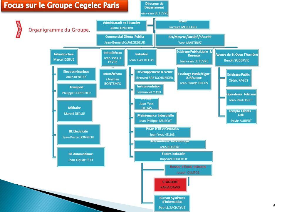 SOUTENANCE DE STAGE FARIA David Groupe Cegelec Paris