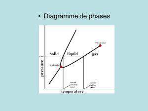 Changements de phase et diagrammes d'Ellingham  ppt video