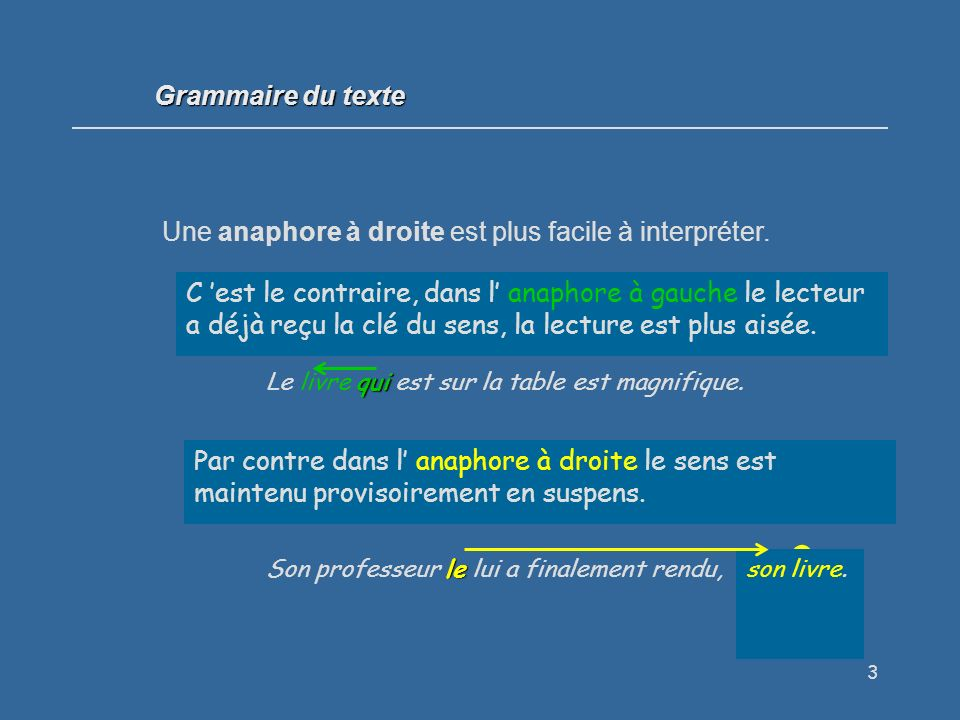 3 grammaire