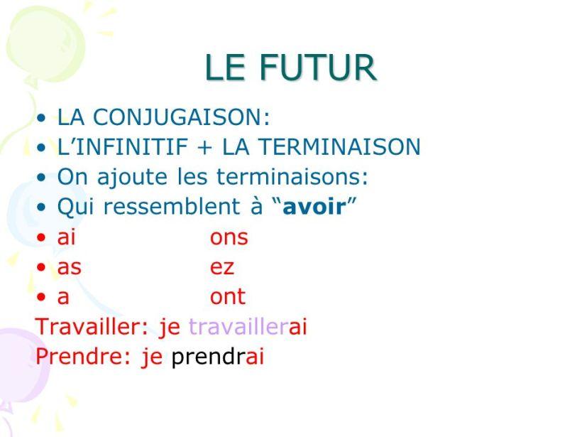 Le Futur La Conjugaison L Infinitif Terminaison