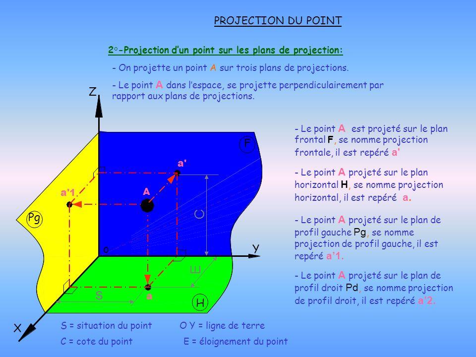 1 les plans de projections ppt