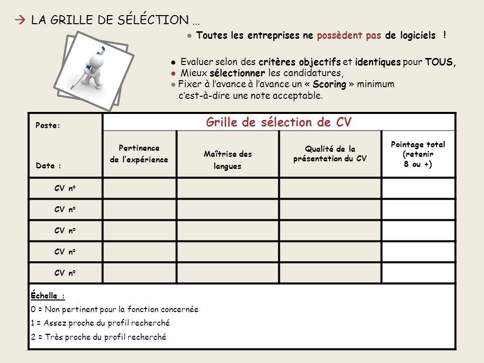 Le Tri De Curriculum Vitae Ppt Video Online Telecharger