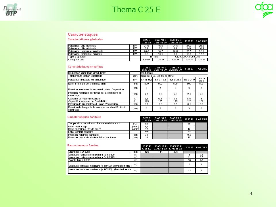 Chaudiere Saunier Duval Thema C23e Probleme Gamboahinestrosa