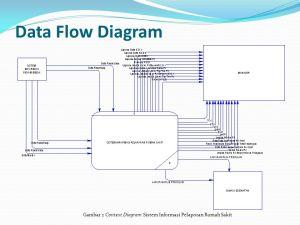 Sistem Informasi Pelaporan Rumah Sakit  ppt download