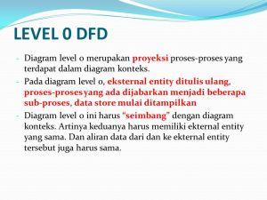 Pengembangan Sistem dan Teknik Dokumentasi: DFD  ppt download