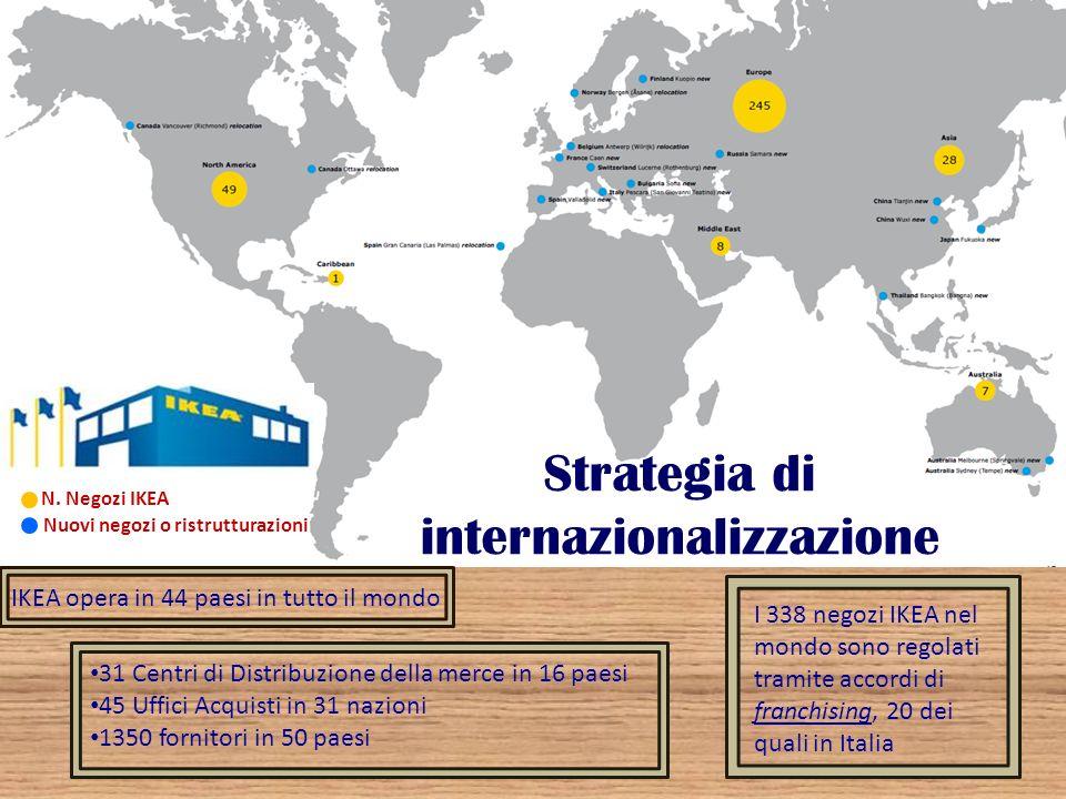 Ikea è Unazienda Multinazionale Fondata In Svezia E Con