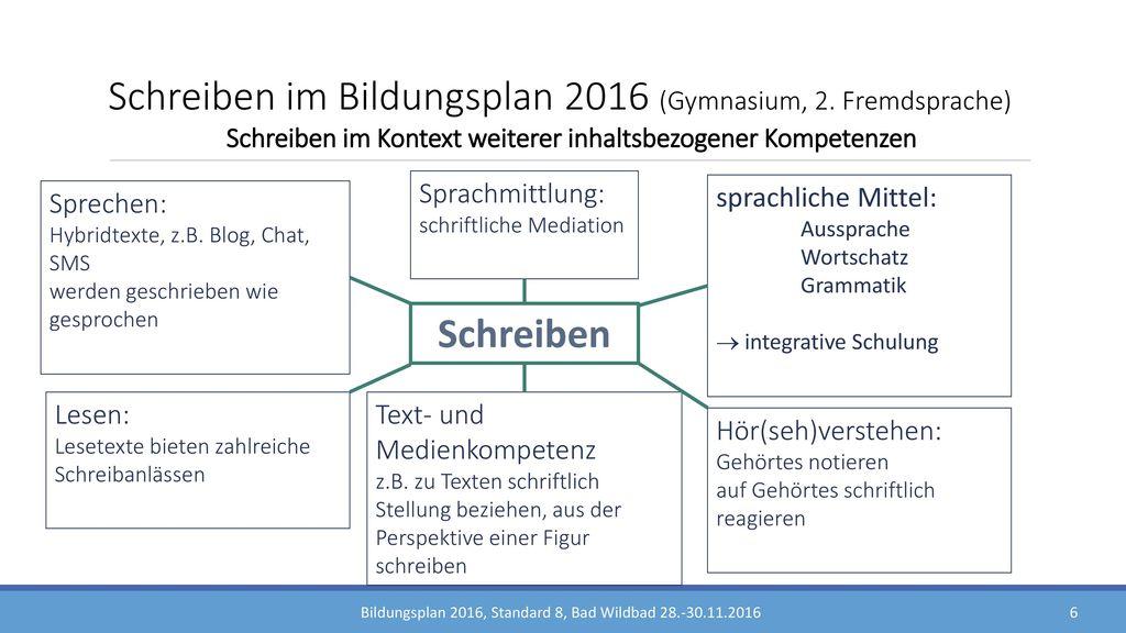 Korrekturen Schriftlicher Textproduktionen Mittelstufe Ppt