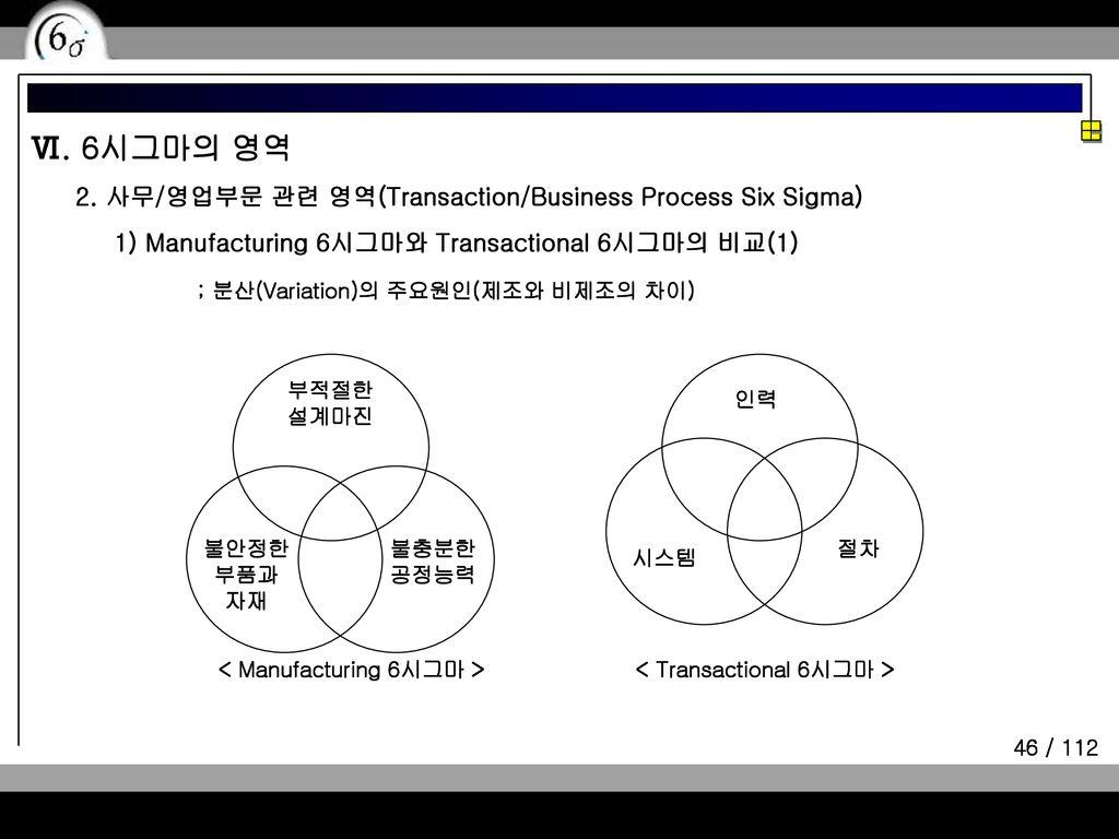 Six Sigma Dmaic Methodology Example | Wiring Diagram Database