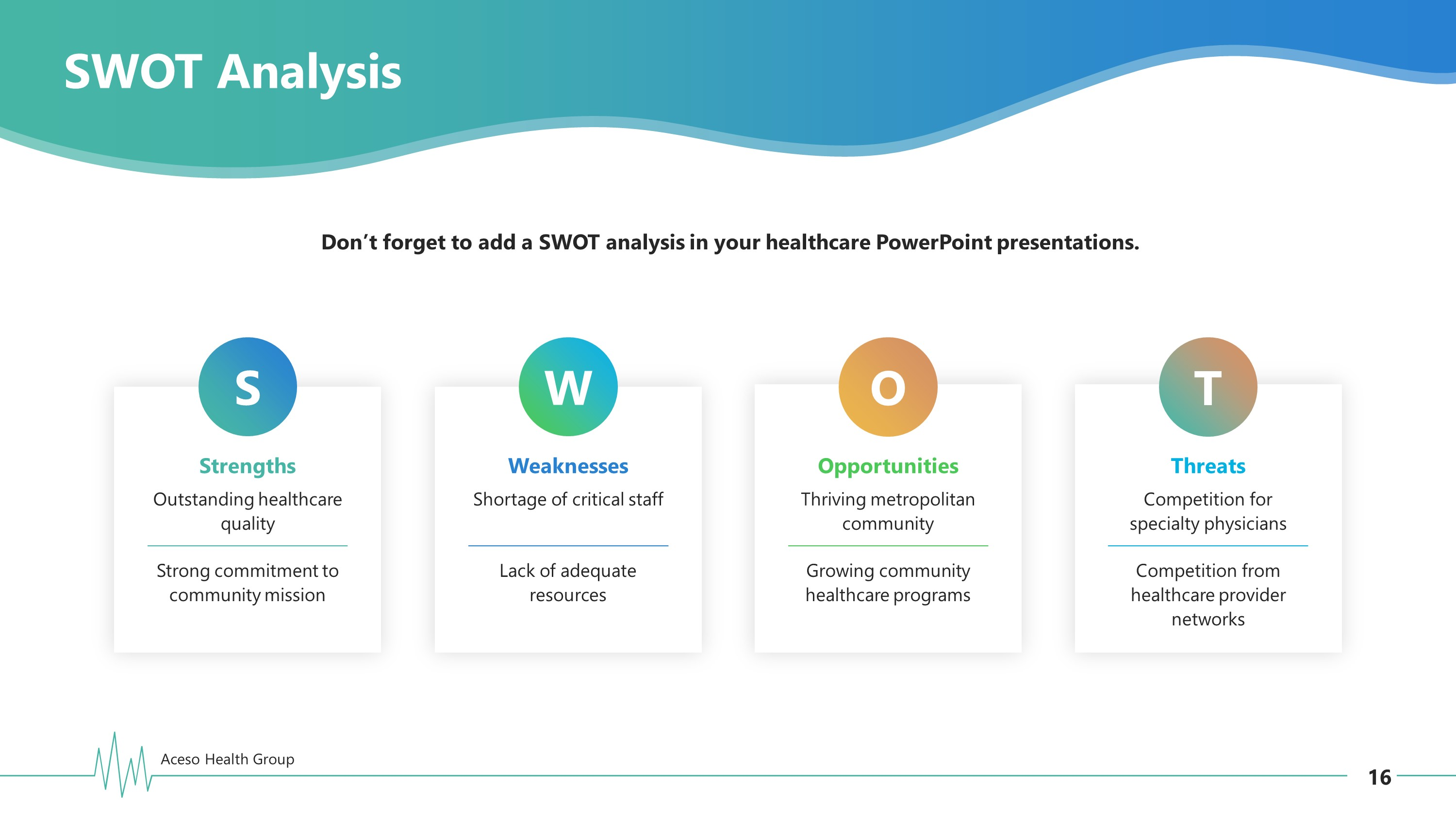 Healthcare Premium Powerpoint Slide Template