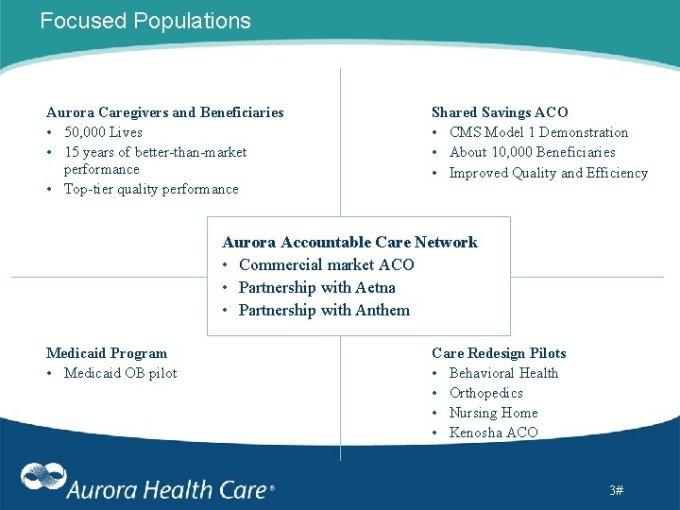 Measuring Progress Toward Accountable Care Aurora Health Care