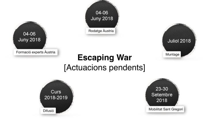 04 -06 Junio 2018 Julio 2018 Curso 2018 -2019 23 -30 Septiembre 2018