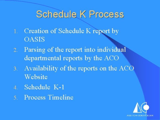 Schedule K And K1 Reserve For Encumbrance And