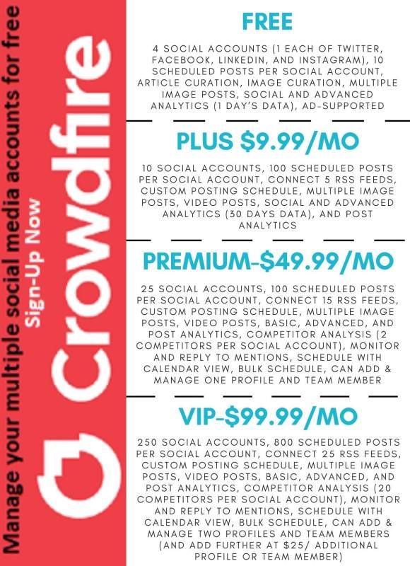 Crowdfire prices