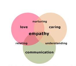 frame_empathy