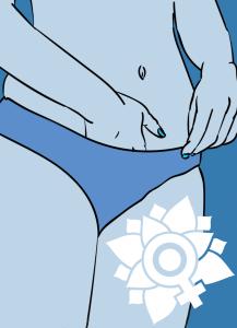 Sliquid - Blog - Masturbation