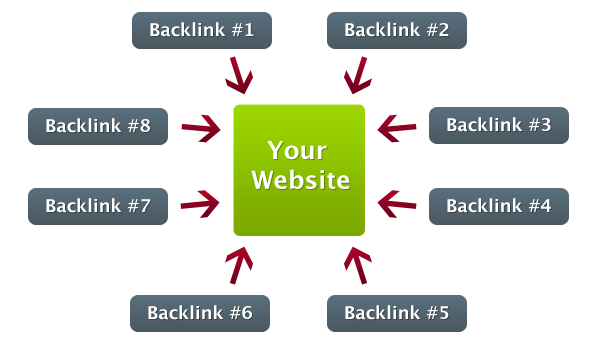 backlinks-2