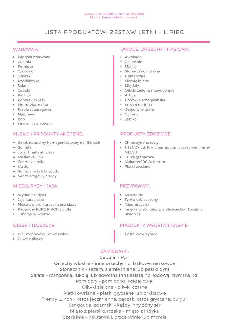 Lista Produktow Do Diety Wihotrodit Ga