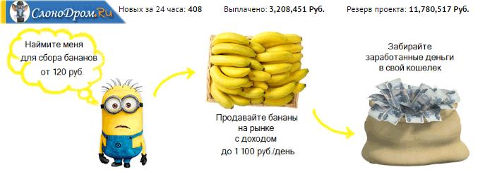 """Игра """"Денежные бананы"""""""