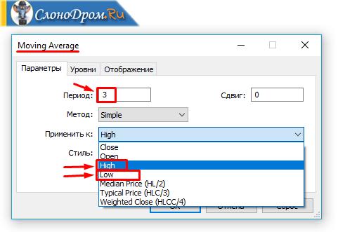 Пример заработка на Форекс