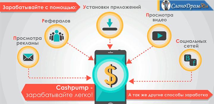 CashPump - заработок на видео