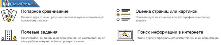 Выды заданий на Яндекс Толока