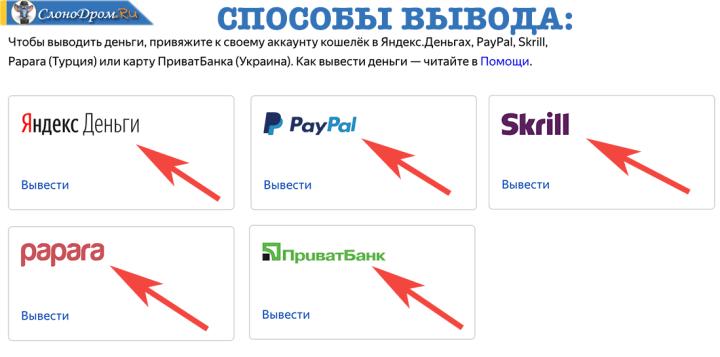 Способы вывода денег на Яндекс Толока