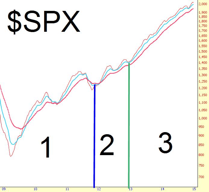 1220-spx