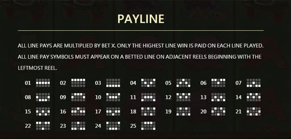 payline slot