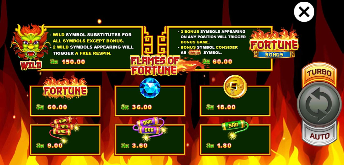 Slotxo-Flames of Fortune-ฝาก1รับ100