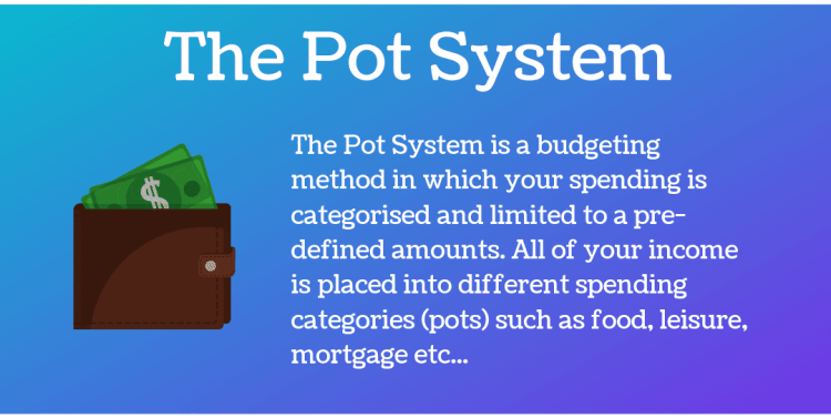 The Pot System is a budgeting method in which your spending is categorised and limtied to a pre-defined amounts. All of your income is placed into different spending categories (pots) such as food, lesiure, mortgage etc...
