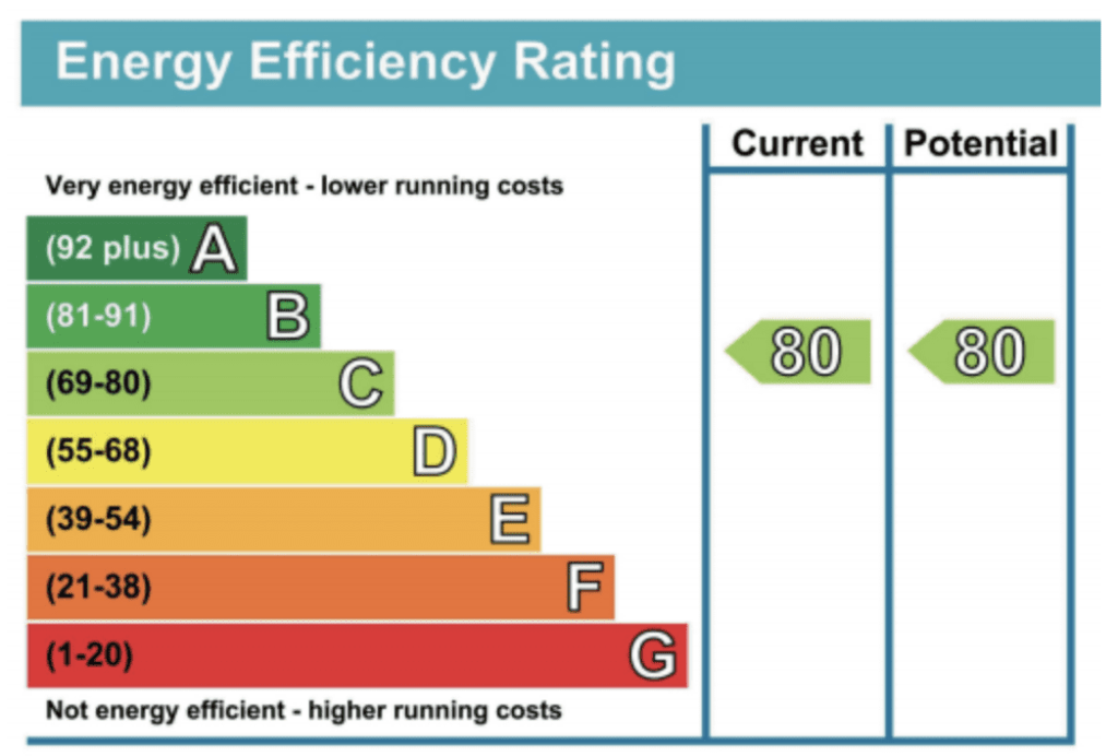 Energy Performance Certificate moving home