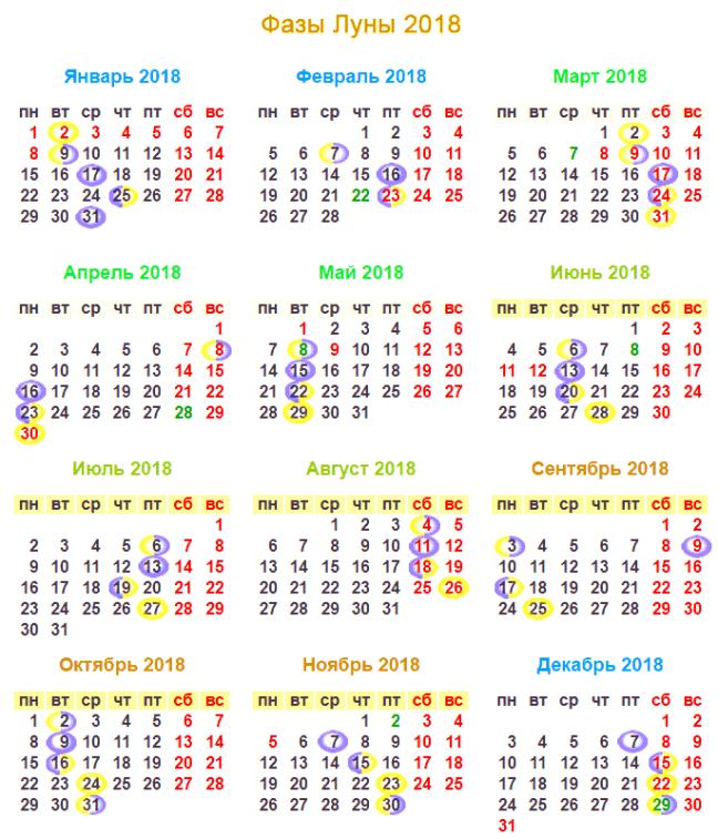Когда лучше всего купить лотерейный билет? Всегда актуальный и главное полезный вопрос. Точного ответа на него нет: все зависит не от конкретного дня покупки. А от расположения луны в определенном знаке зодиака. Если коротко: то лунный календарь для выигрыша в лотерею значительно увеличивает ваши шансы на победу (примерно на 50-70%). Лунный календарь для выигрыша в лотерею Календарь на весь 2018 год. Как пользоваться календарем: Даты, отмеченные сиреневым кругом – удачные дни для покупки билета, крупный выигрыш; Даты, отмеченные полу-желтым полу-сиреневым кругом – дни, которые приносят небольшие выигрыши; Даты, отмеченные желтым кругом – билеты покупать не рекомендуется. Выигрыши маловероятны.
