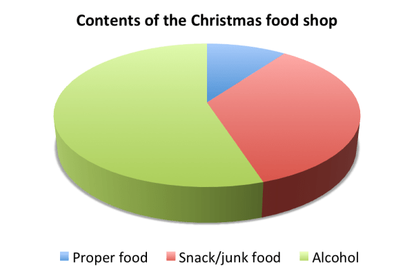 Christmas food shop