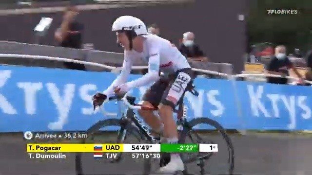 Tadej Pogačar tik pred ciljem na Tour de France 2020