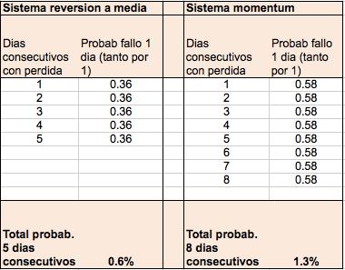 probabilidad-tipos-de-sistemas