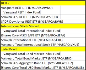 relacion-fondos-cartera-diversificada2