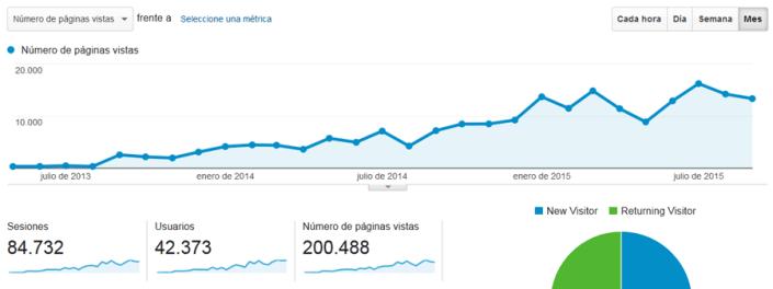200000paginas-slowinver_