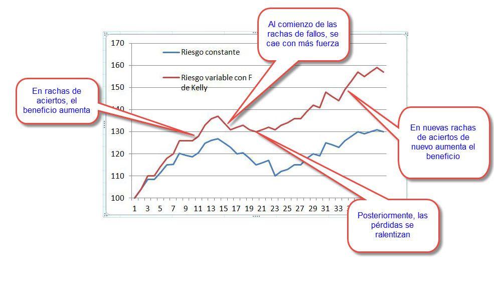 trading con riesgo variable 1
